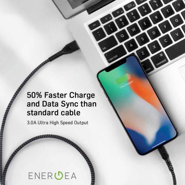 Energea Fibratough Sync Cable 8 Pin 1.5m Turquoise