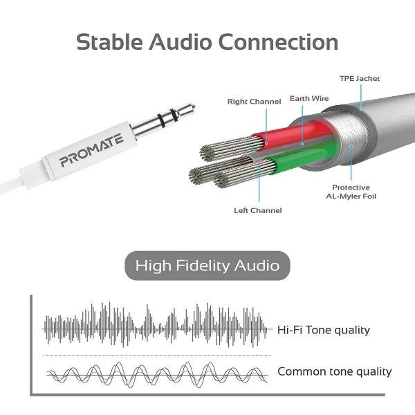 Kabel Audio iPhone Adapter AudioLink Putih PROMATE