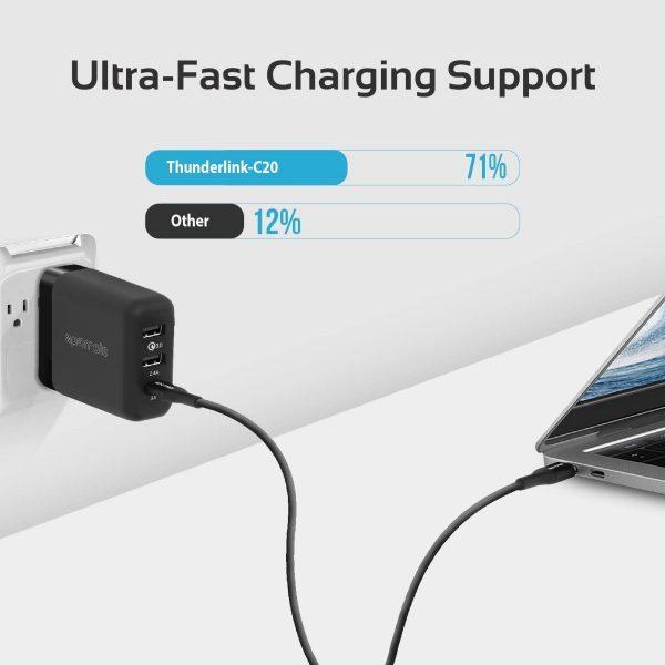 Kabel Charger MacBook ThunderBolt USB Type C thunderLink PROMATE